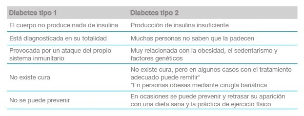 posible causa de diabetes tipo 1