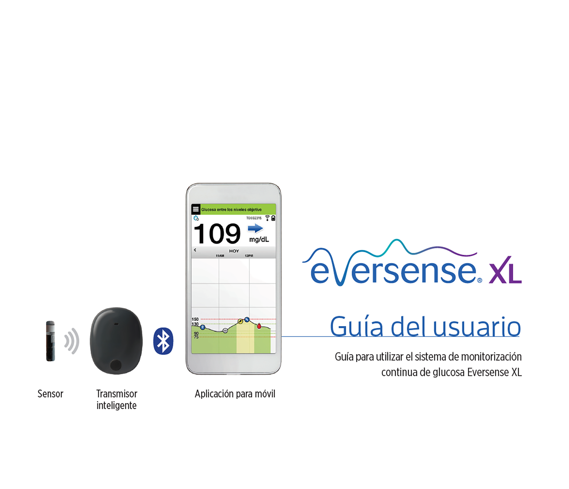 Eversense User Guide